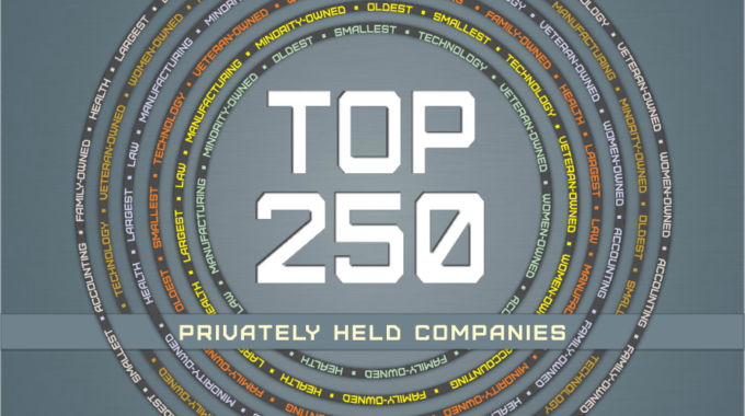 Rock Brook Named To NJBIZ Top 250 Privately Held Companies List